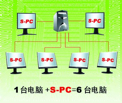 北京搏拓傲天科技发展有限公司